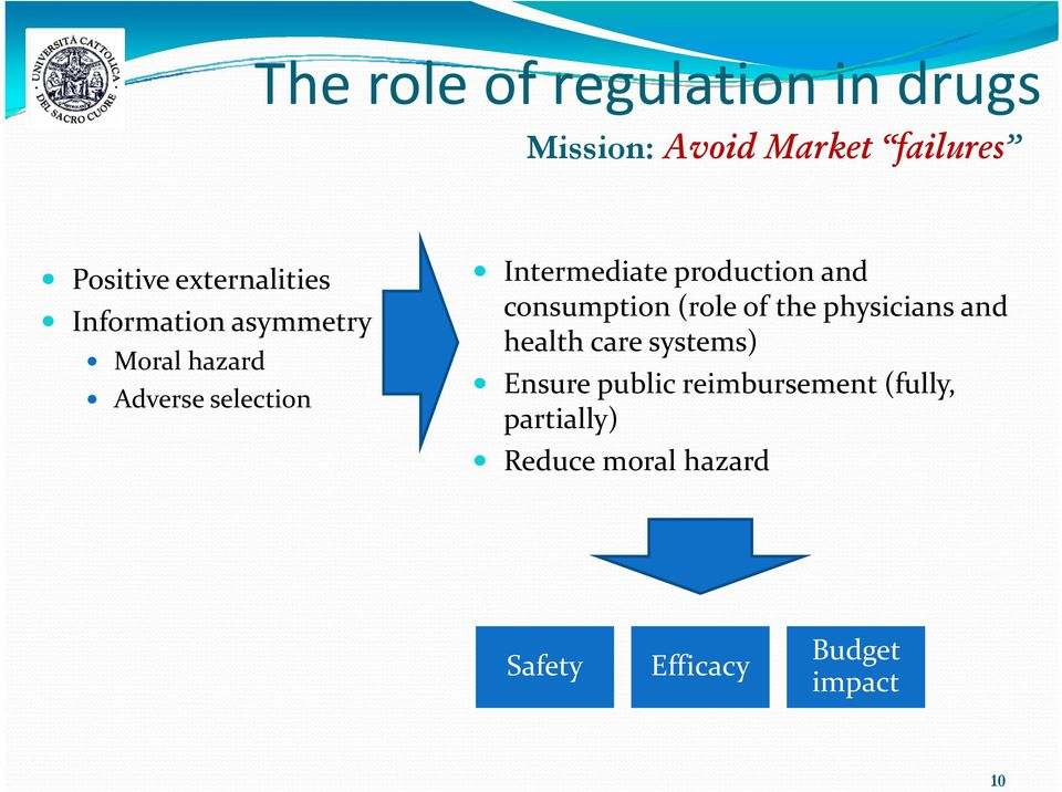 production and consumption (role of the physicians i and health care systems)