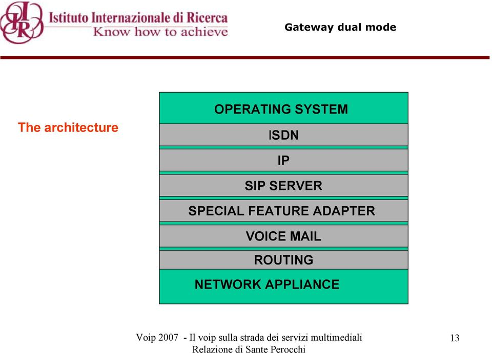 ISDN IP SIP SERVER SPECIAL