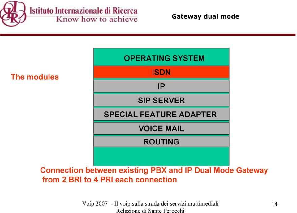 MAIL ROUTING Connection between existing PBX and