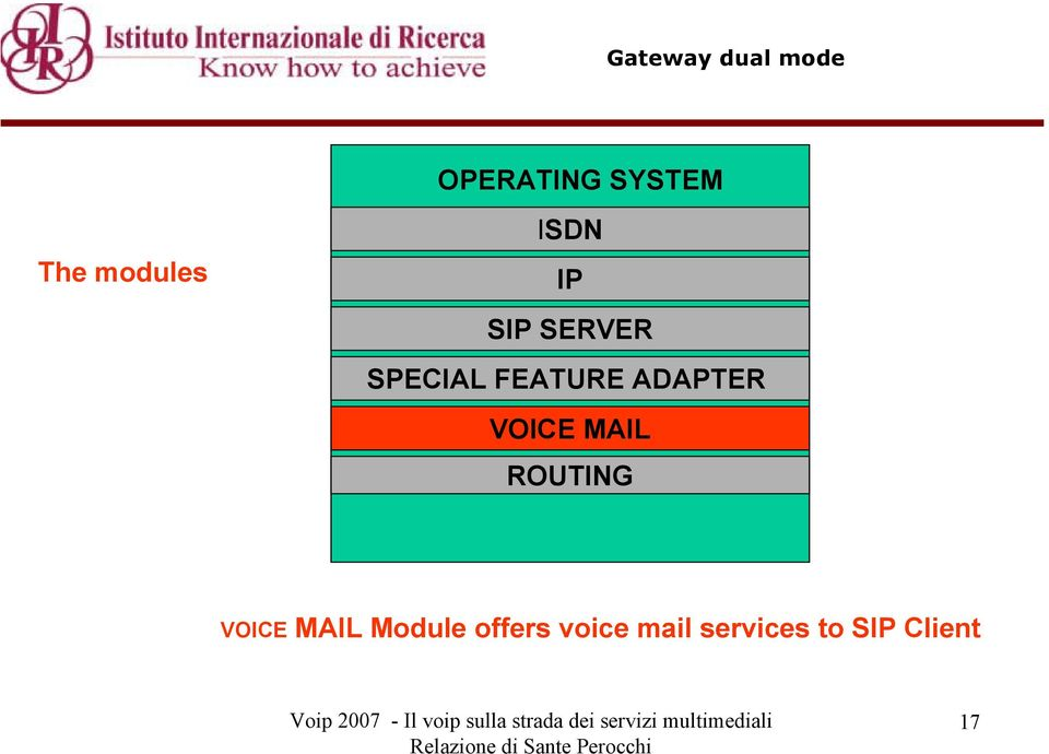 ADAPTER VOICE MAIL ROUTING VOICE MAIL
