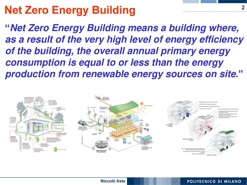 building, the overall annual primary energy consumption is equal to