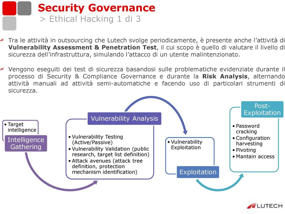 Vengono eseguiti dei test di sicurezza basandosi sulle problematiche evidenziate durante il processo di Security & Compliance Governance e durante la Risk Analysis, alternando attività manuali ad