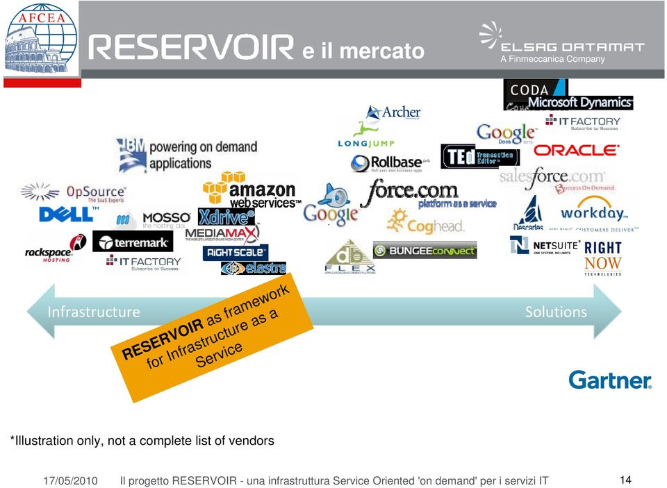 a complete list of vendors 17/05/2010 Il progetto RESERVOIR -