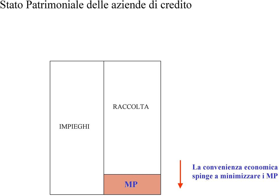 IMPIEGHI MP La convenienza