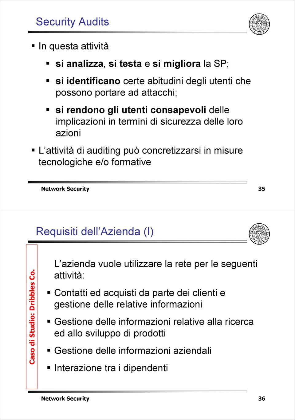 Requisiti dell Azienda (I) Caso di Studio: Dribbles Co.