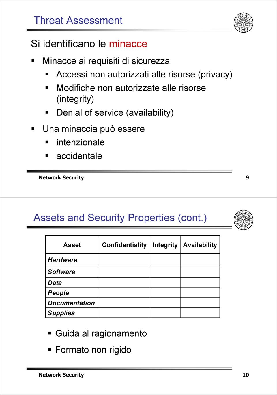 intenzionale accidentale Network Security 9 Assets and Security Properties (cont.