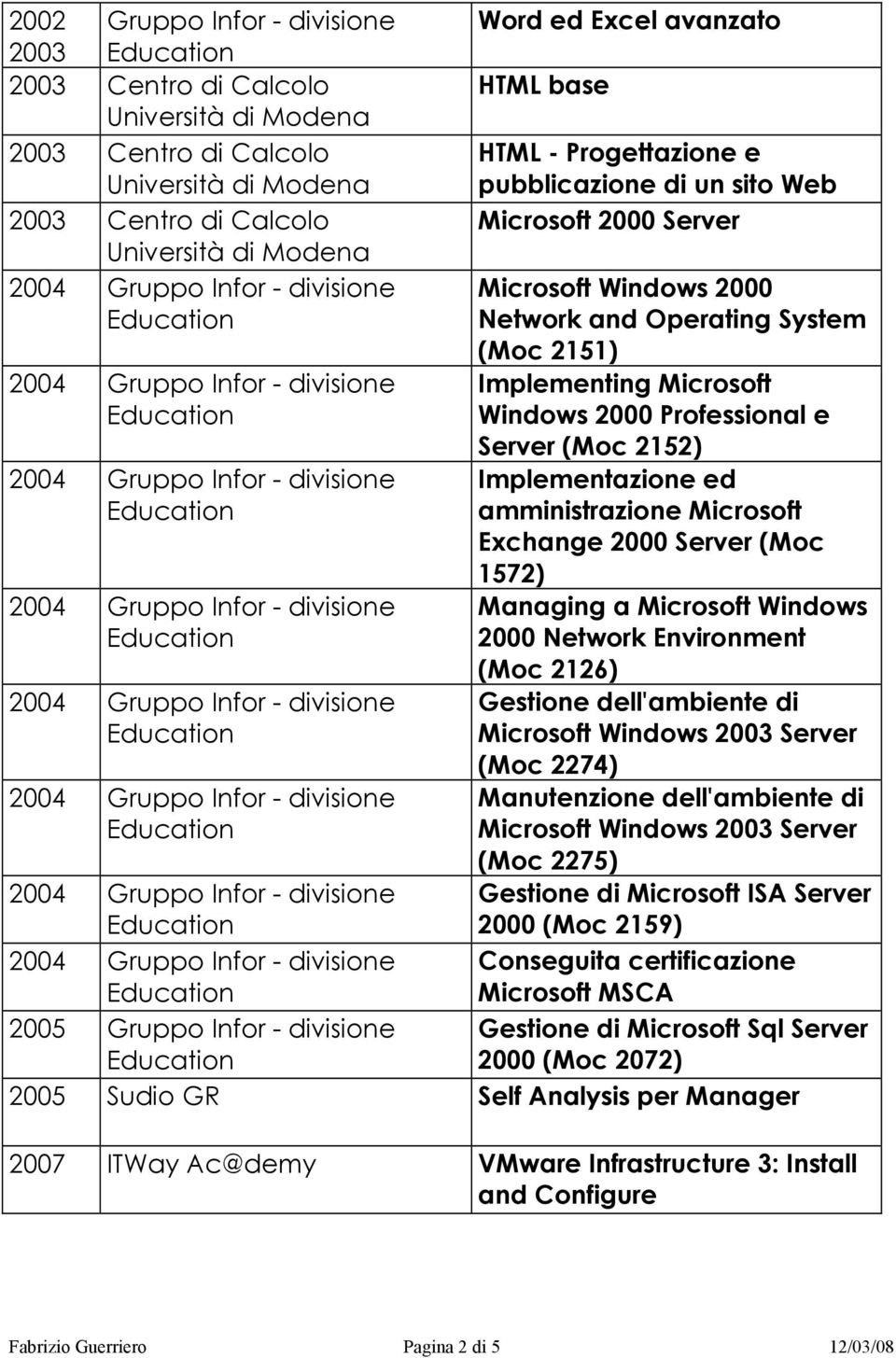 Environment (Moc 2126) Gestione dell'ambiente di Microsoft Windows 2003 Server (Moc 2274) Manutenzione dell'ambiente di Microsoft Windows 2003 Server (Moc 2275) Gestione di Microsoft ISA Server 2000