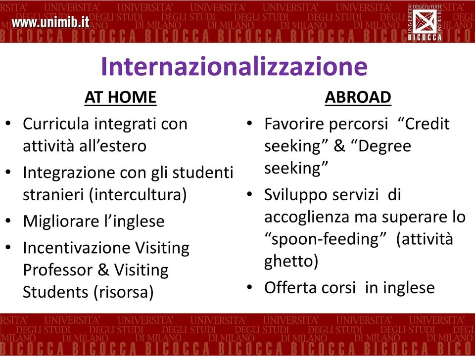 & Visiting Students (risorsa) ABROAD Favorire percorsi Credit seeking & Degree seeking