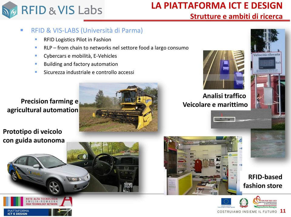 Building and factory automation Sicurezza industriale e controllo accessi Precision farming e agricultural