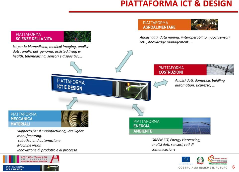 . Analisi dati, domotica, buidling automation, sicurezza, Supporto per il manufacturing, intelligent manufacturing, robotica and