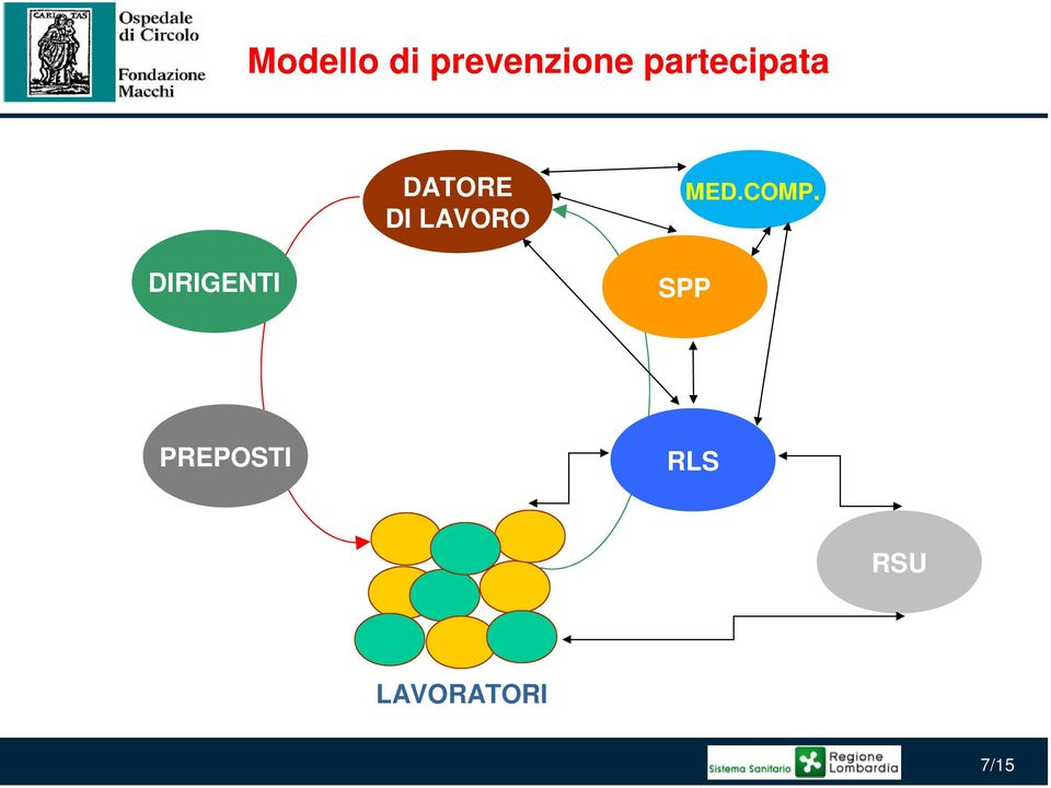LAVORO MED.COMP.