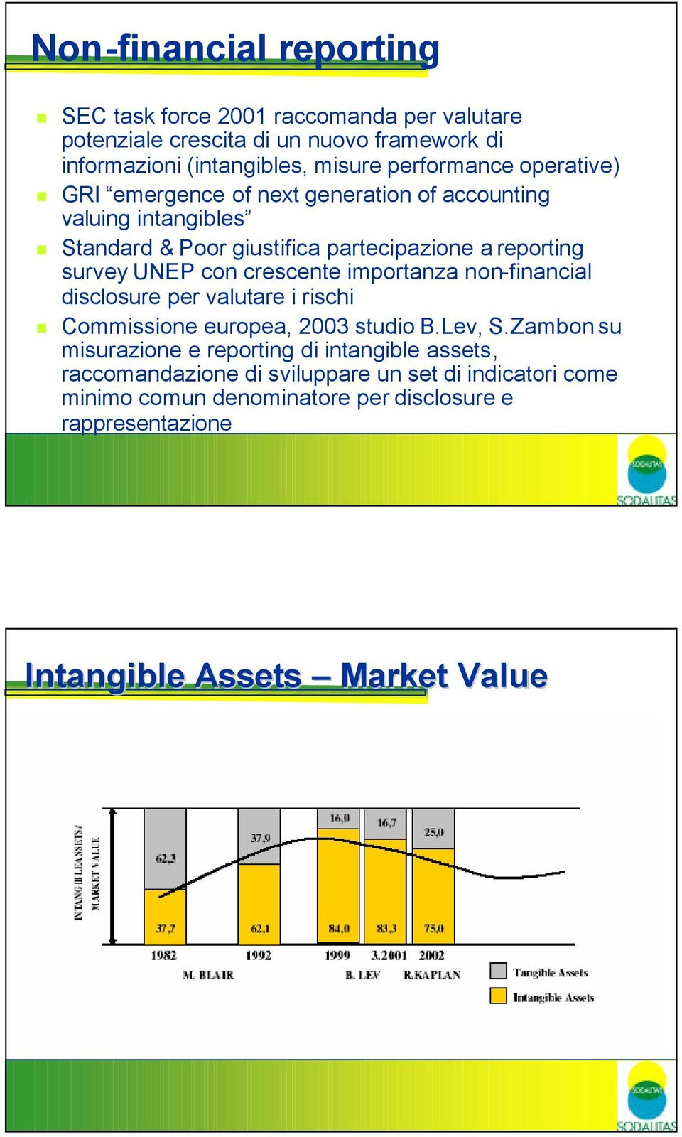 UNEP con crescente importanza non-financial disclosure per valutare i rischi Commissione europea, 2003 studio B.Lev, S.