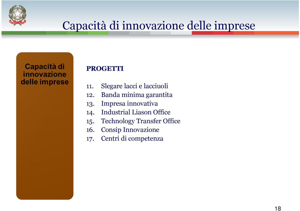 Impresa innovativa 14. Industrial Liason Office 15.
