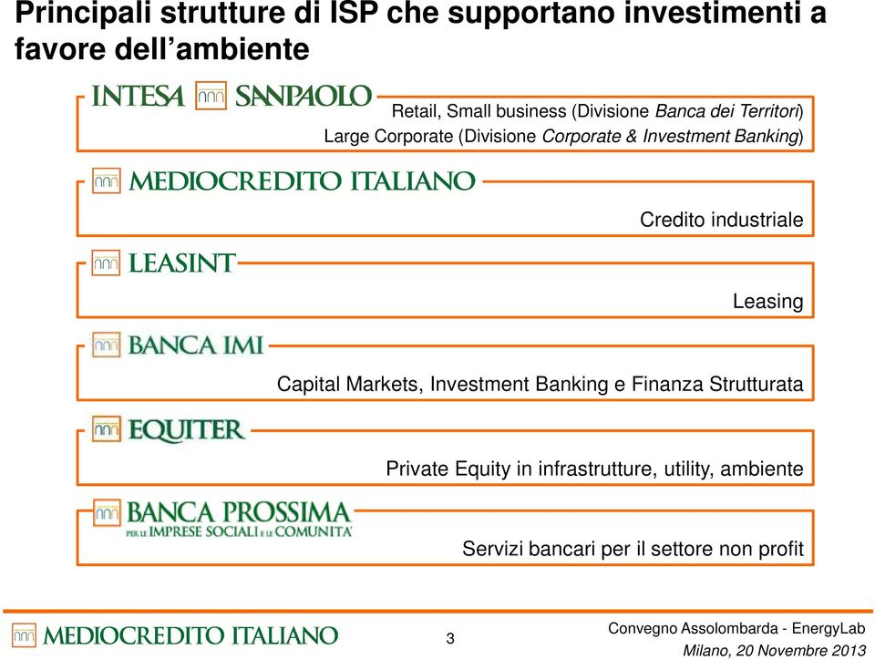 Banking) Credito industriale Leasing Capital Markets, Investment Banking e Finanza