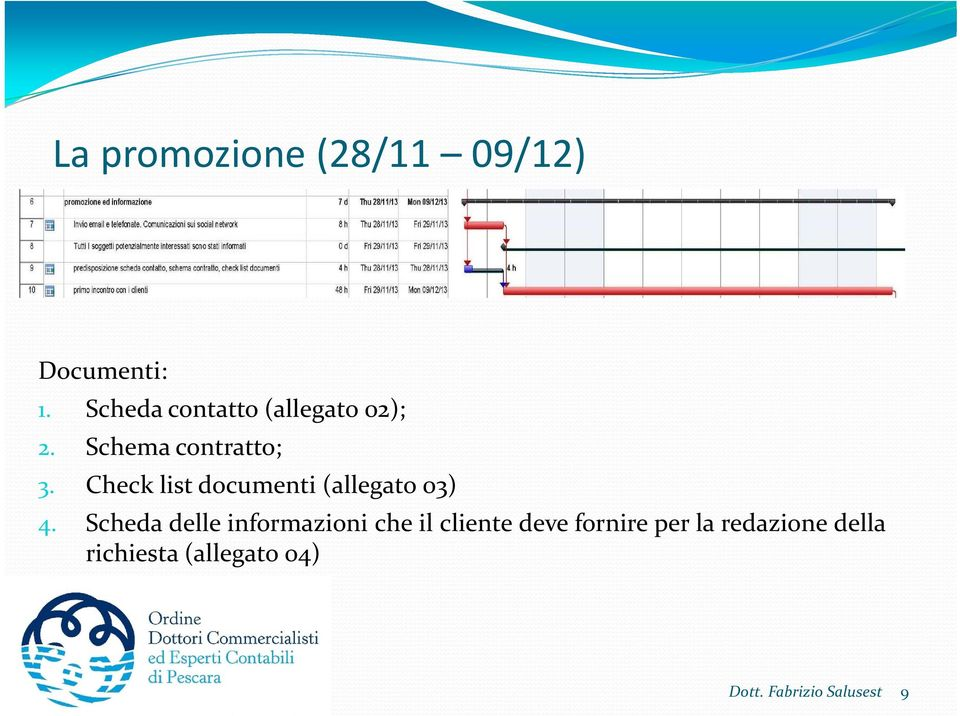 Check list documenti (allegato 03) 4.