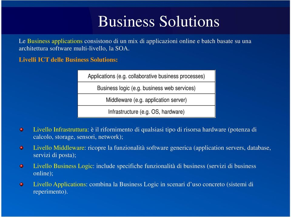 collaborative business processes) Business logi