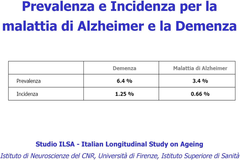 Longitudinal Study on Ageing Istituto di