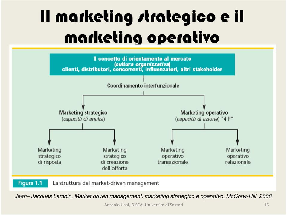 marketing strategico e operativo, McGraw-Hill,