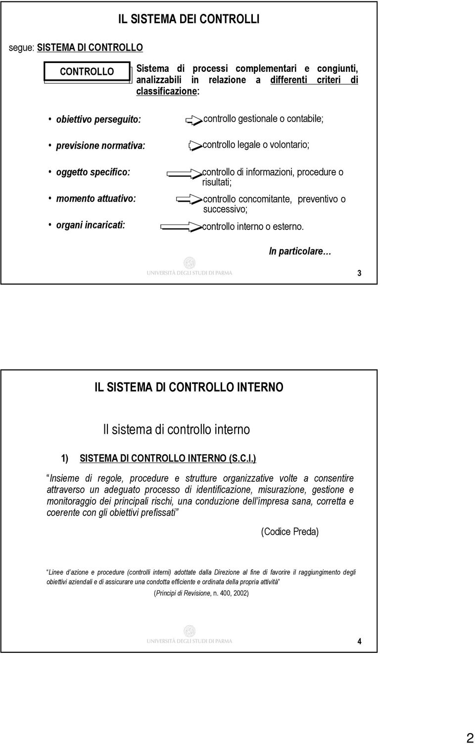 controllo concomitante, preventivo o successivo; controllo interno o esterno. In