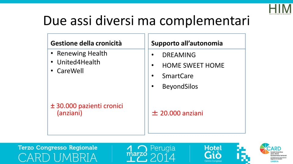 Supporto all autonomia DREAMING HOME SWEET HOME
