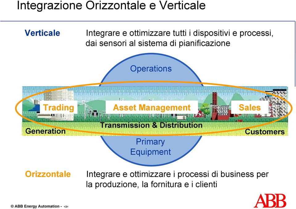 Management Transmission & Distribution Primary Equipment Sales Customers Orizzontale ABB Energy