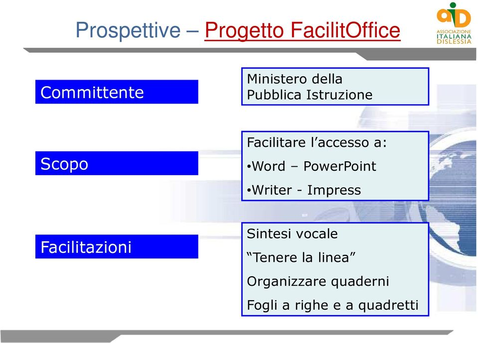 Word PowerPoint Writer - Impress Facilitazioni Sintesi