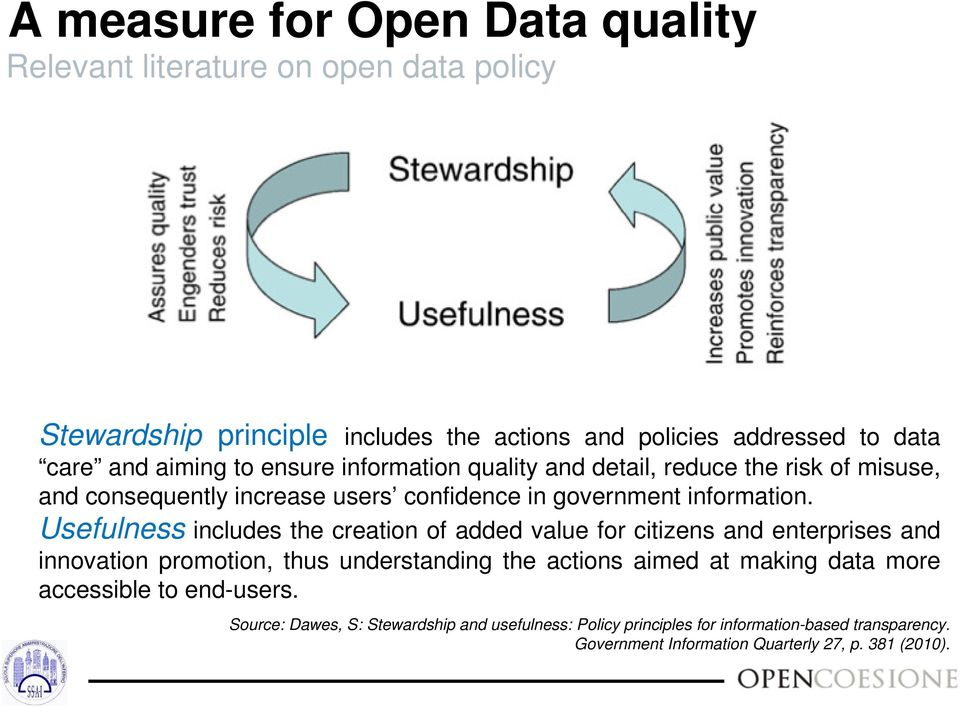 Usefulness includes the creation of added value for citizens and enterprises and innovation promotion, thus understanding the actions aimed at making data more