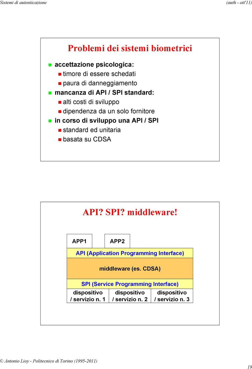 ed unitaria basata su CDSA API? SPI? middleware! APP1 APP2 API (Application Programming Interface) middleware (es.