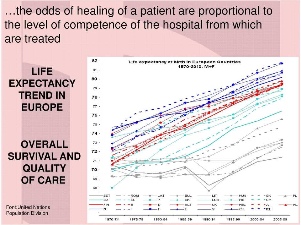 treated LIFE EXPECTANCY TREND IN EUROPE OVERALL