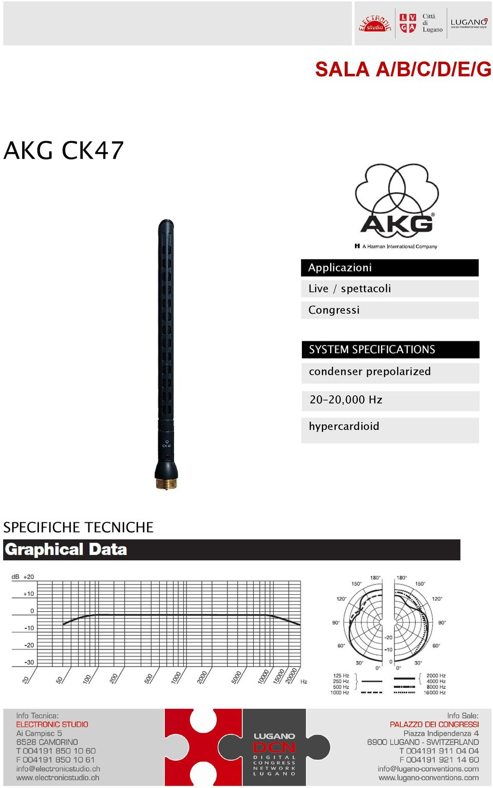 SPECIFICATIONS condenser