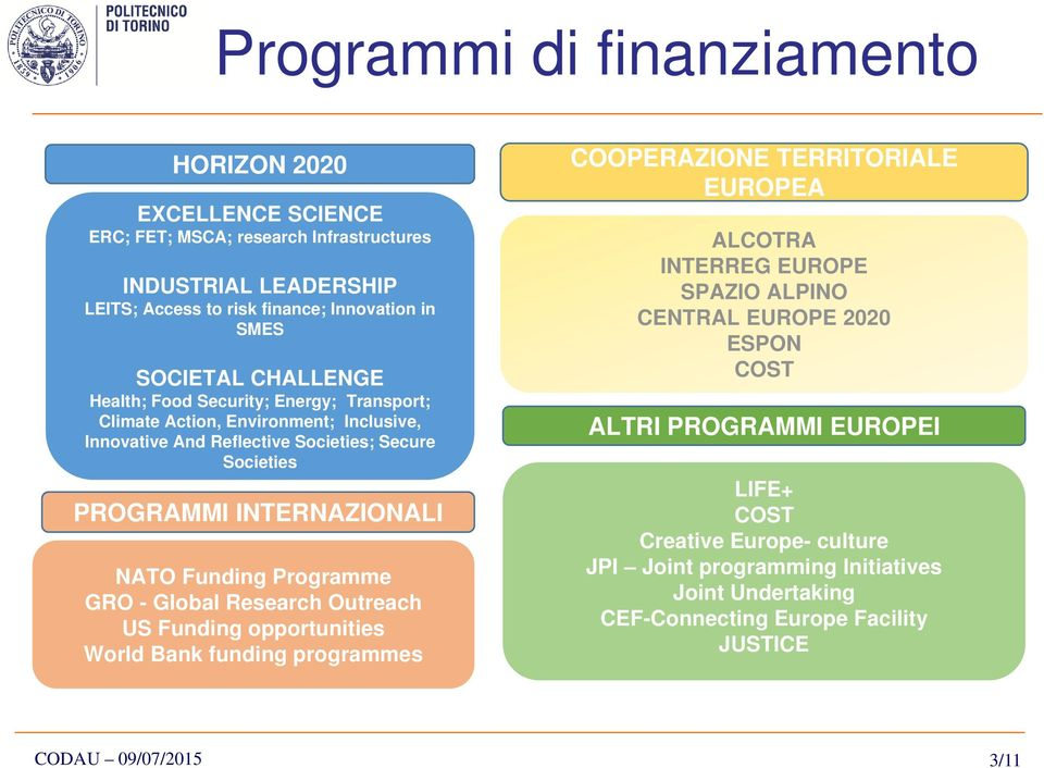 Programme GRO - Global Research Outreach US Funding opportunities World Bank funding programmes COOPERAZIONE TERRITORIALE EUROPEA ALCOTRA INTERREG EUROPE SPAZIO ALPINO CENTRAL EUROPE