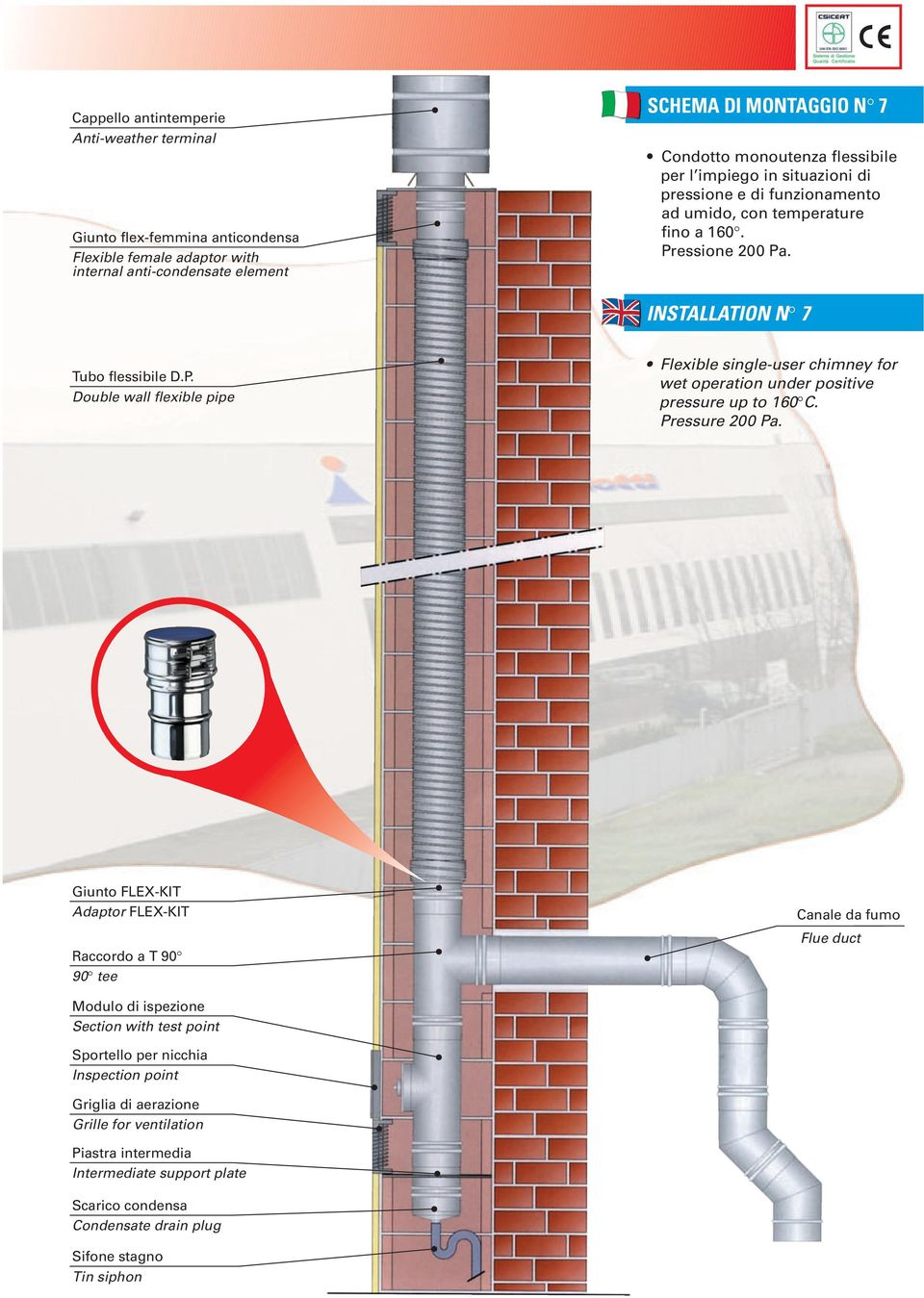 INSTALLATION N 7 Tubo flessibile D.P. Double wall flexible pipe Flexible single-user chimney for wet operation under positive pressure up to 160 C. Pressure 200 Pa.