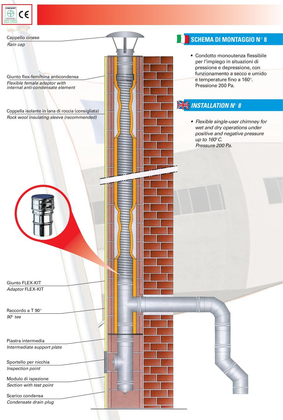 Coppella isolante in lana di roccia (consigliata) Rock wool insulating sleeve (recommended) INSTALLATION N 8 Flexible single-user chimney for wet and dry operations