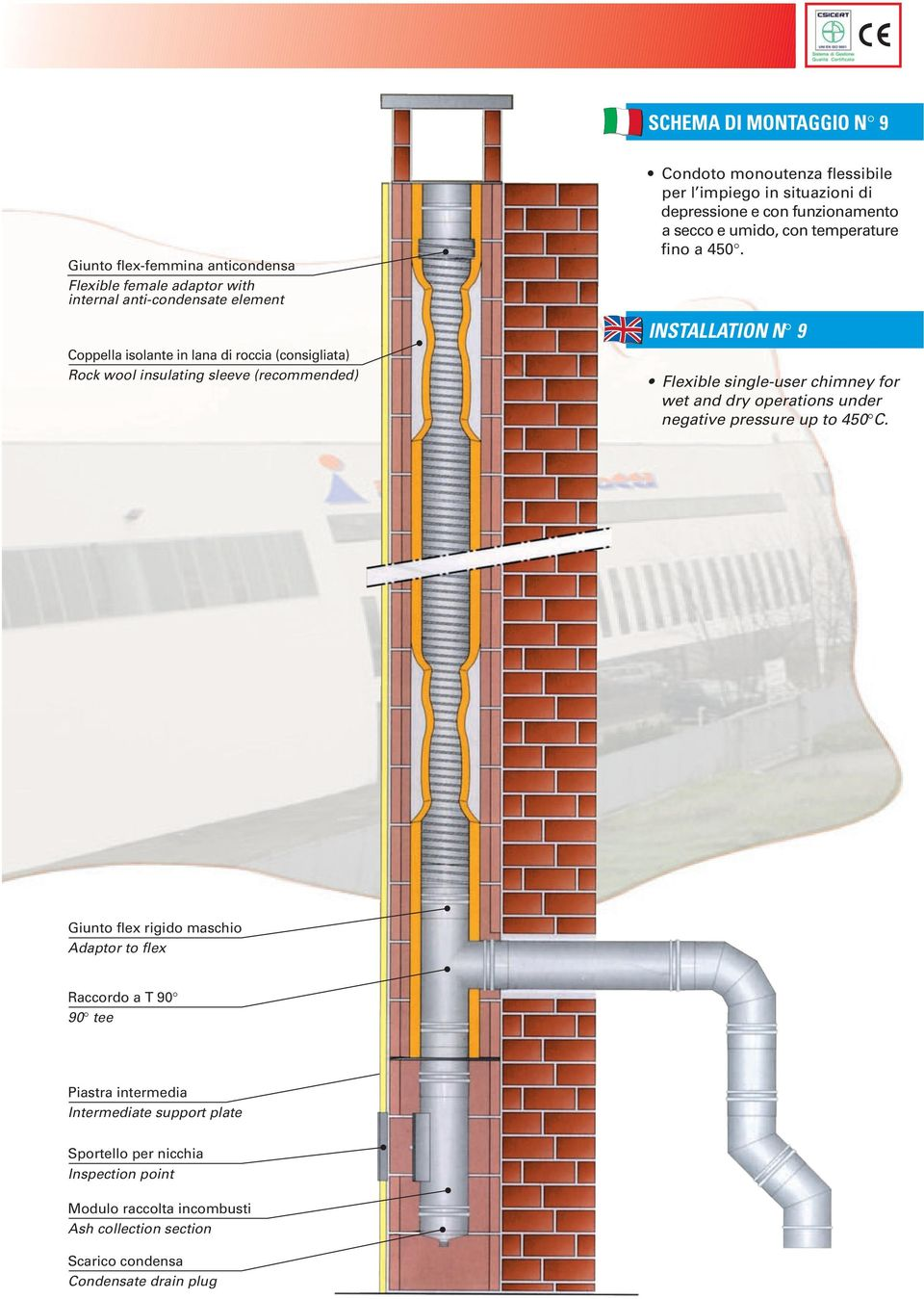 umido, con temperature fino a 450. INSTALLATION N 9 Flexible single-user chimney for wet and dry operations under negative pressure up to 450 C.
