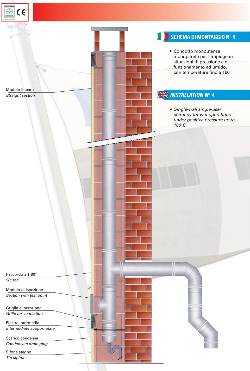 Modulo lineare Straight section INSTALLATION N 4 Single-wall single-user chimney for wet operations