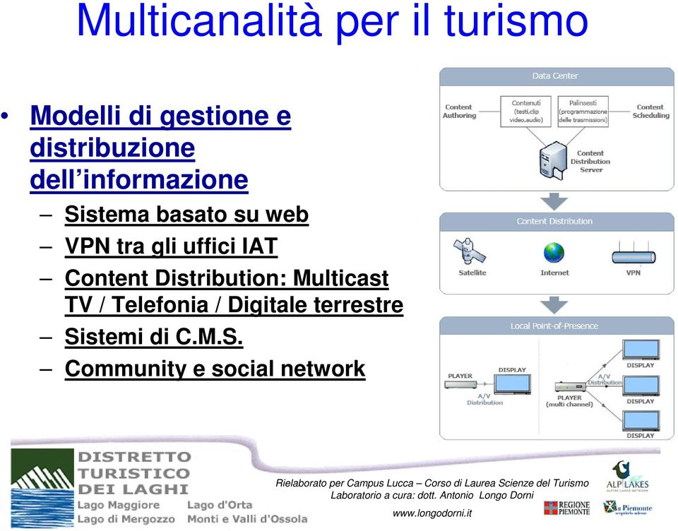tra gli uffici IAT Content Distribution: Multicast TV /