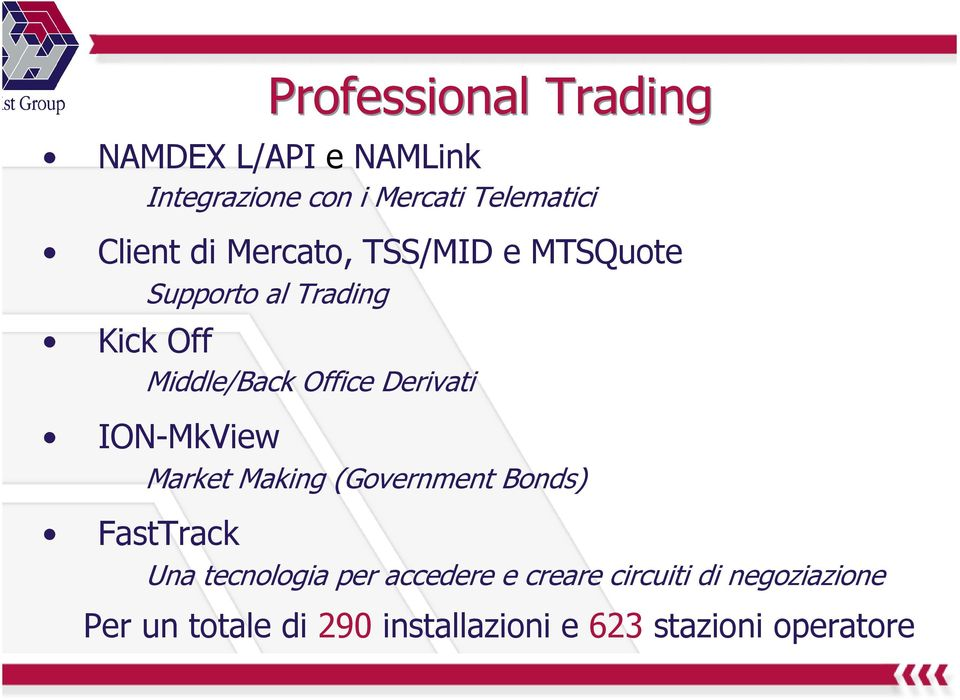 Derivati ION-MkView Market Making (Government Bonds) FastTrack Una tecnologia per