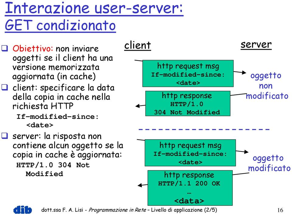 aggiornata: HTTP/1.0 304 Not Modified http request msg If-modified-since: <date> http response HTTP/1.