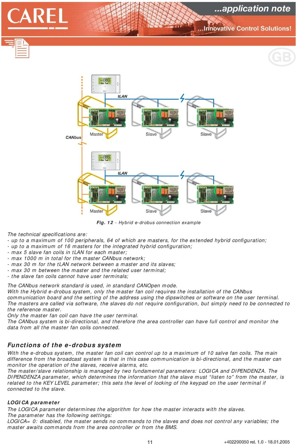 master and its slaves; - max 30 m between the master and the related user terminal; - the slave fan coils cannot have user terminals; The CANbus network standard is used, in standard CANOpen mode.