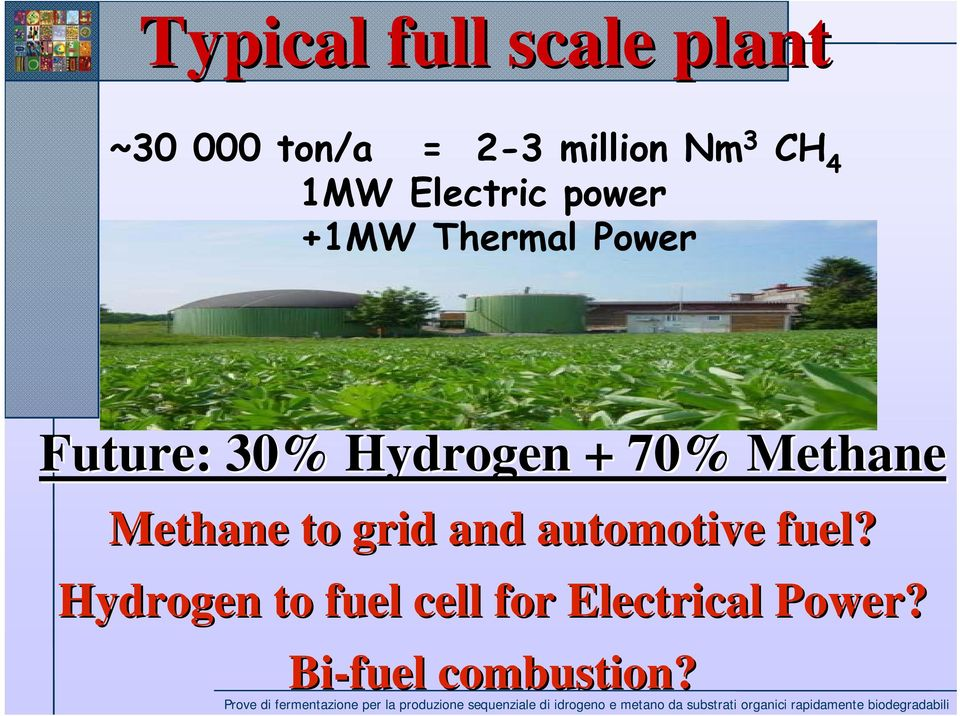 Hydrogen + 70% Methane Methane to grid and automotive fuel?
