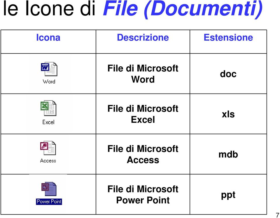 Word doc File di Microsoft Excel xls File di