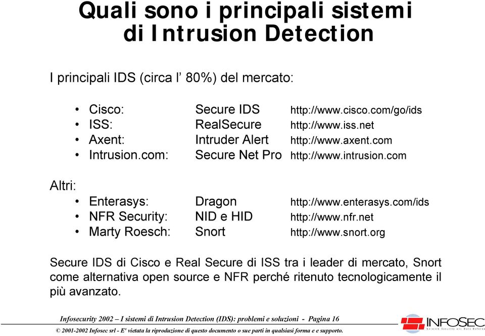 com Altri: Enterasys: Dragon http://www.enterasys.com/ids NFR Security: NID e HID http://www.nfr.net Marty Roesch: Snort http://www.snort.