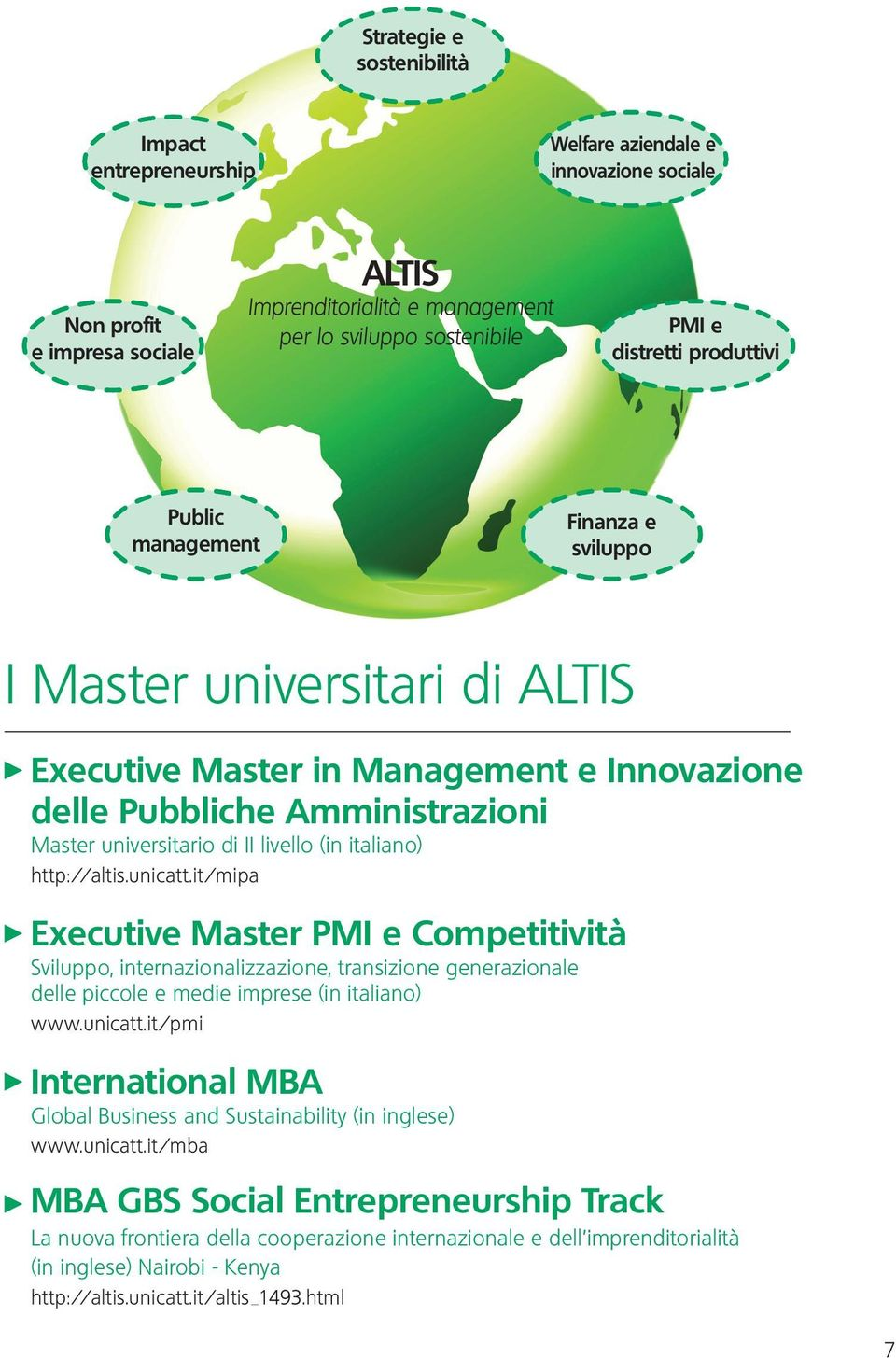 italiano) http://altis.unicatt.it/mipa Executive Master PMI e Competitività Sviluppo, internazionalizzazione, transizione generazionale delle piccole e medie imprese (in italiano) www.unicatt.it/pmi International MBA Global Business and Sustainability (in inglese) www.