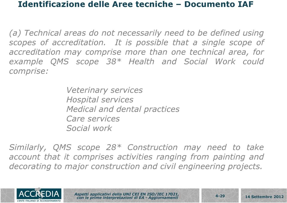 comprise: Veterinary services Hospital services Medical and dental practices Care services Social work Similarly, QMS scope 28* Construction may need
