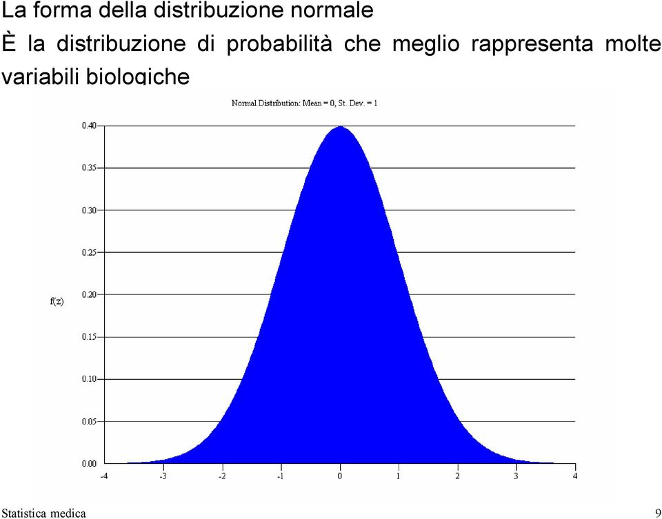 An Introduction to Medical Statistics Italian Edition