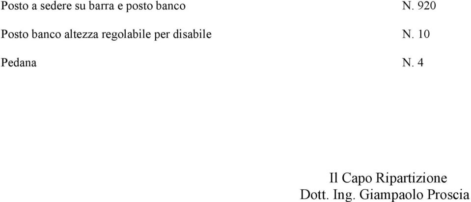 per disabile N. 10 Pedana N.