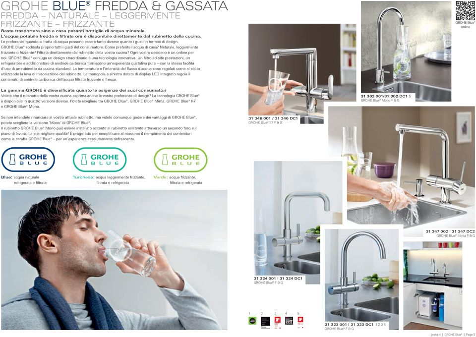 INNOVAZIONI. grohe.it Kitchen Lines at a glance Page 3 - PDF