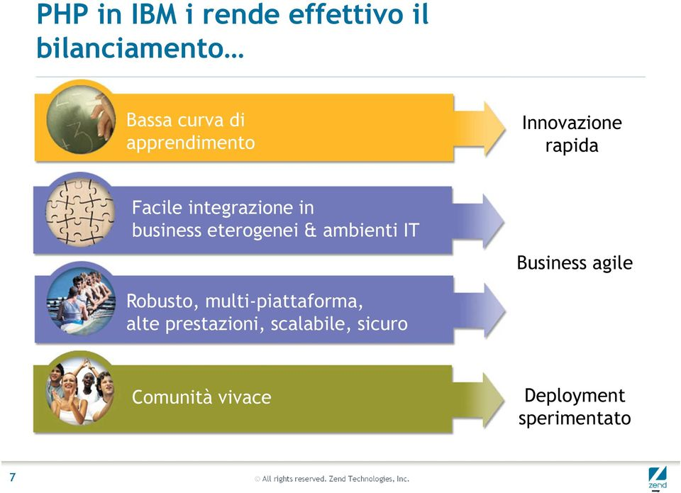 eterogenei & ambienti IT Business agile Robusto, multi-piattaforma,