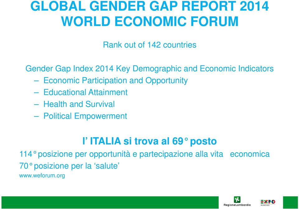 Attainment Health and Survival Political Empowerment l ITALIA si trova al 69 posto 114