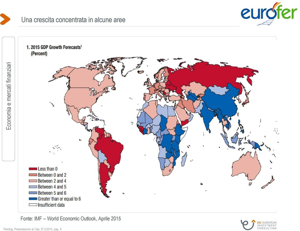 Fonte: IMF World Economic Outlook, Aprile